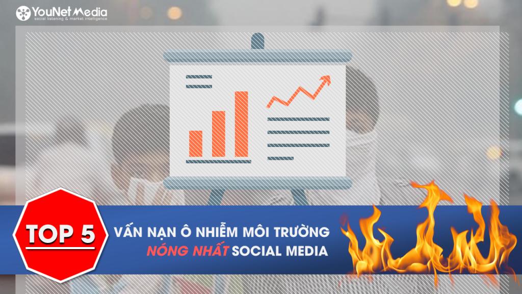 [Social Media Data] Bụi mịn, cháy rừng bao phủ mạng xã hội Q3.2019 và những bí quyết triển khai Green Marketing hiệu quả